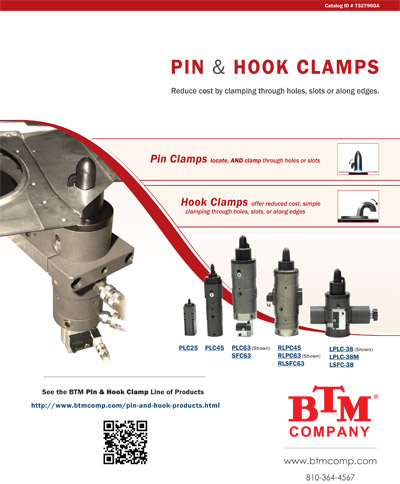 Pin Clamps